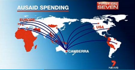 AusAID Spending